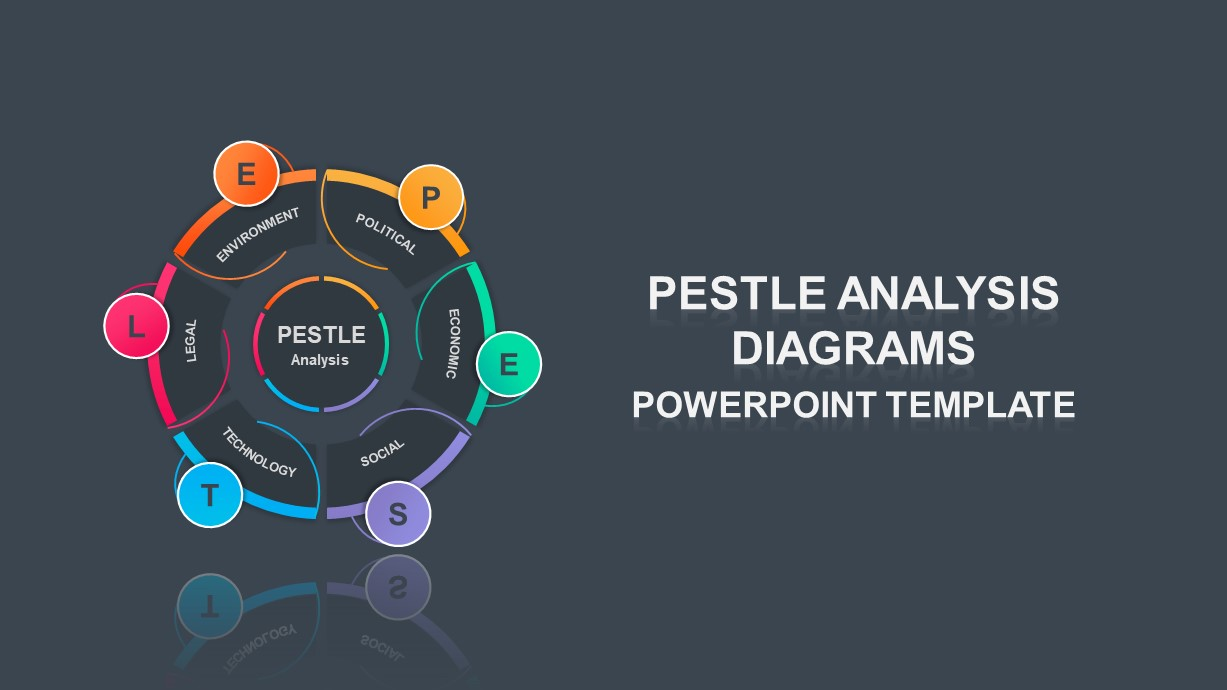 Pestle analysis PowerPoint diagram