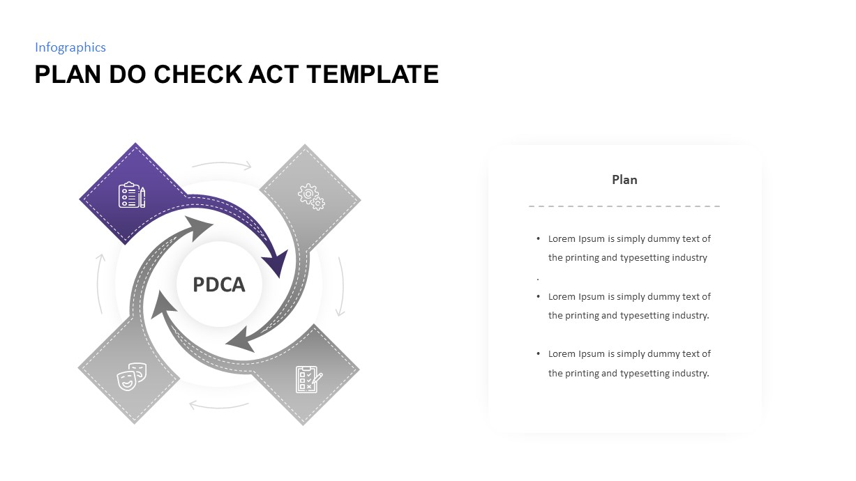 Plan Do Check Act PowerPoint Template