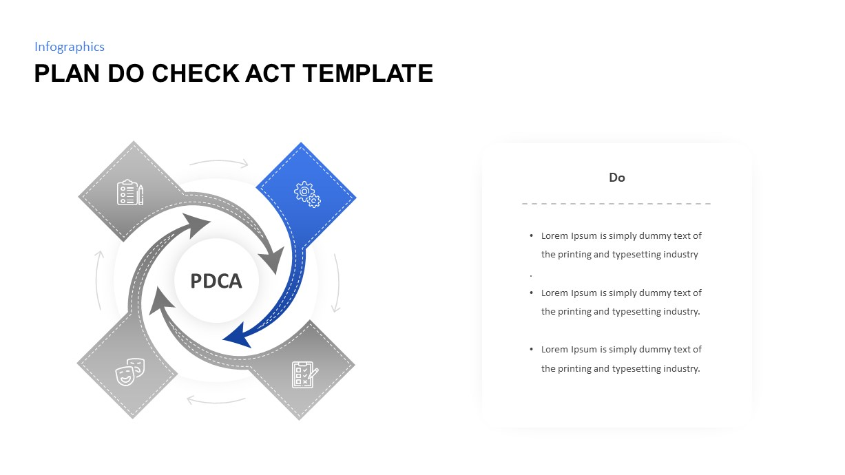 Plan Do Check Act diagram for PowerPoint presentation