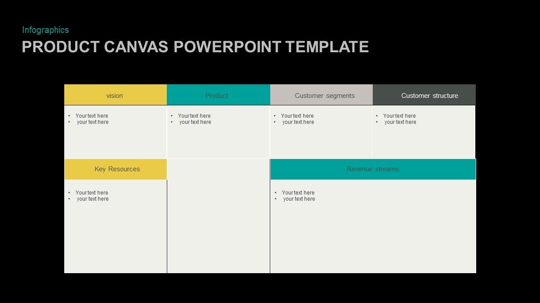 Product Canvas Powerpoint Template Slidebazaar