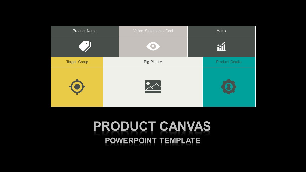 Product Canvas Template Ppt
