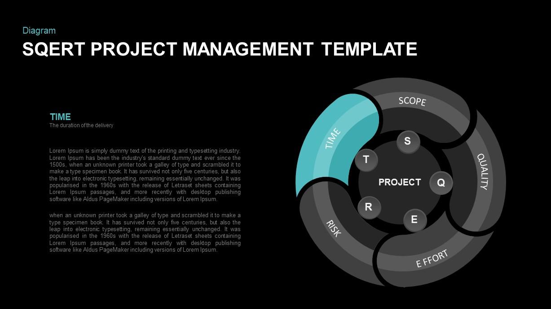 SQERT Project Management Ppt Template