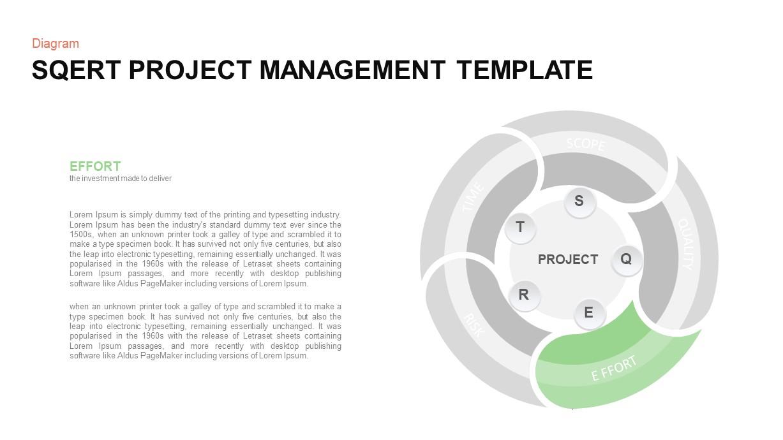 SQERT project management model PowerPoint