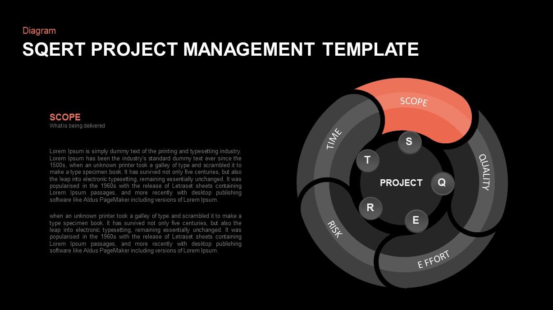 SQERT project management model PowerPoint diagram