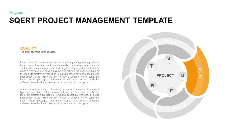 SQERT project management model PowerPoint slide