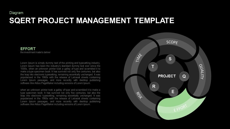 SQERT project management model Ppt diagram