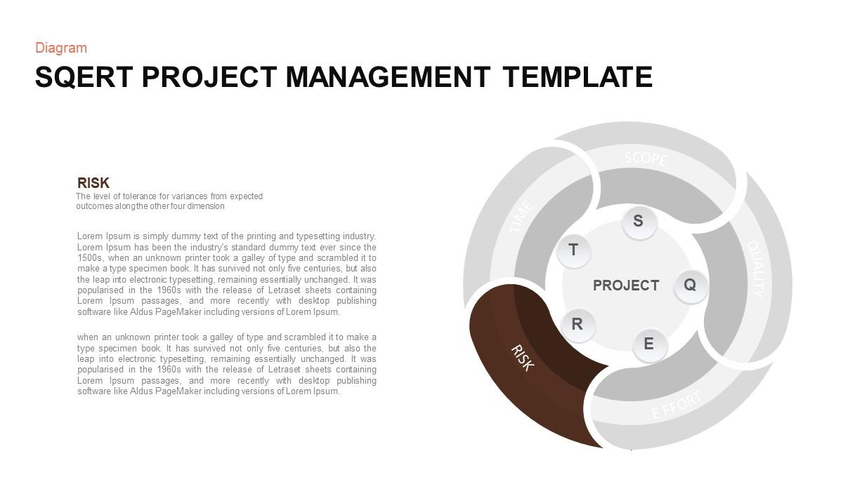 SQERT project management model Ppt template