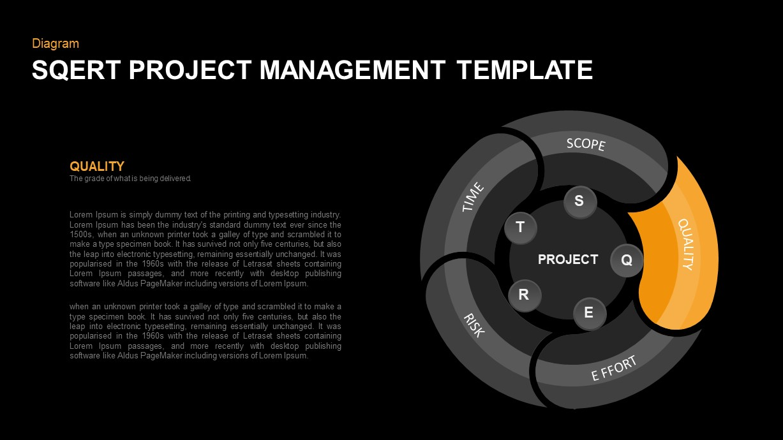 SQERT project management model presentation template