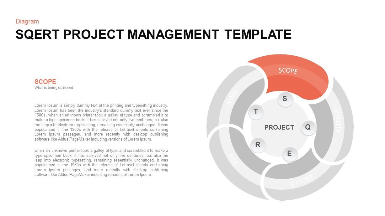 SQERT project management model template
