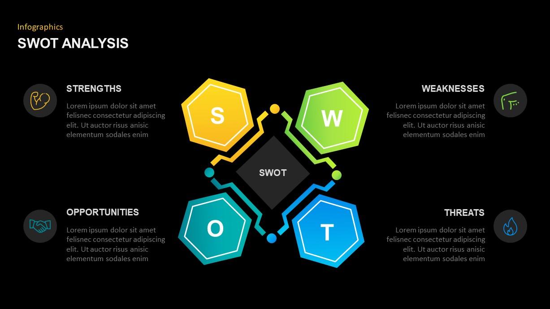 SWOT Analysis PowerPoint Slide