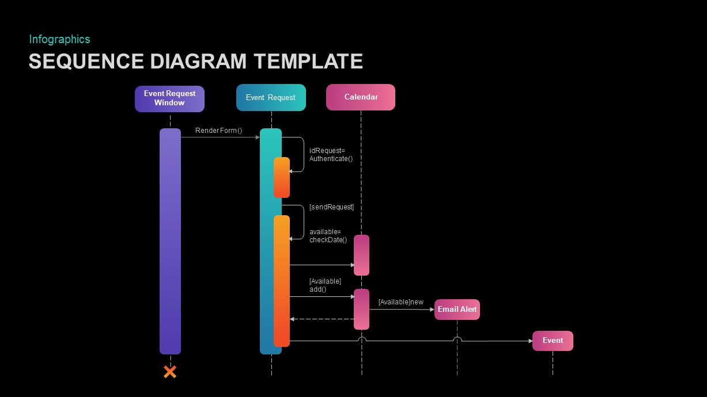 Sequence Diagram for PowerPoint | Slidebazaar.com