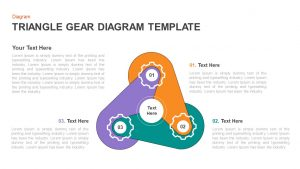Triangle Gear Diagram Template