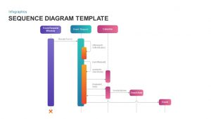 Sequence Diagram for PowerPoint Presentations