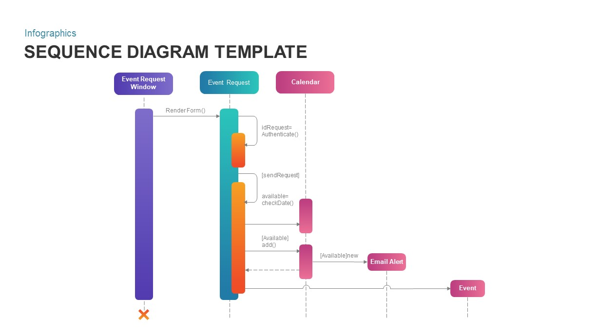 UML Sequence Diagram PowerPoint Template