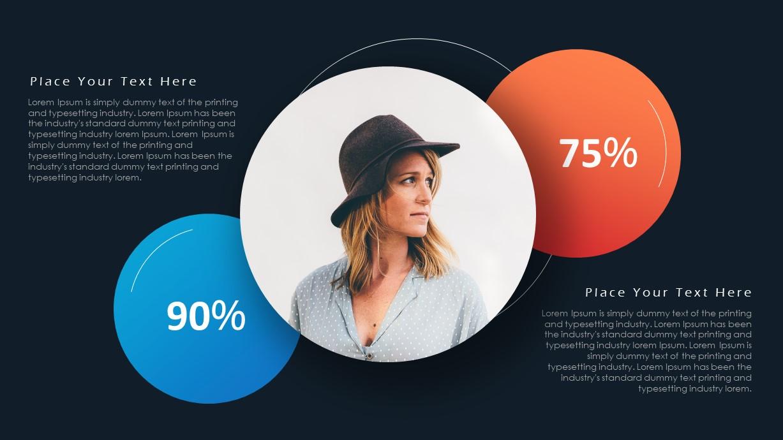 User Persona PowerPoint Slide