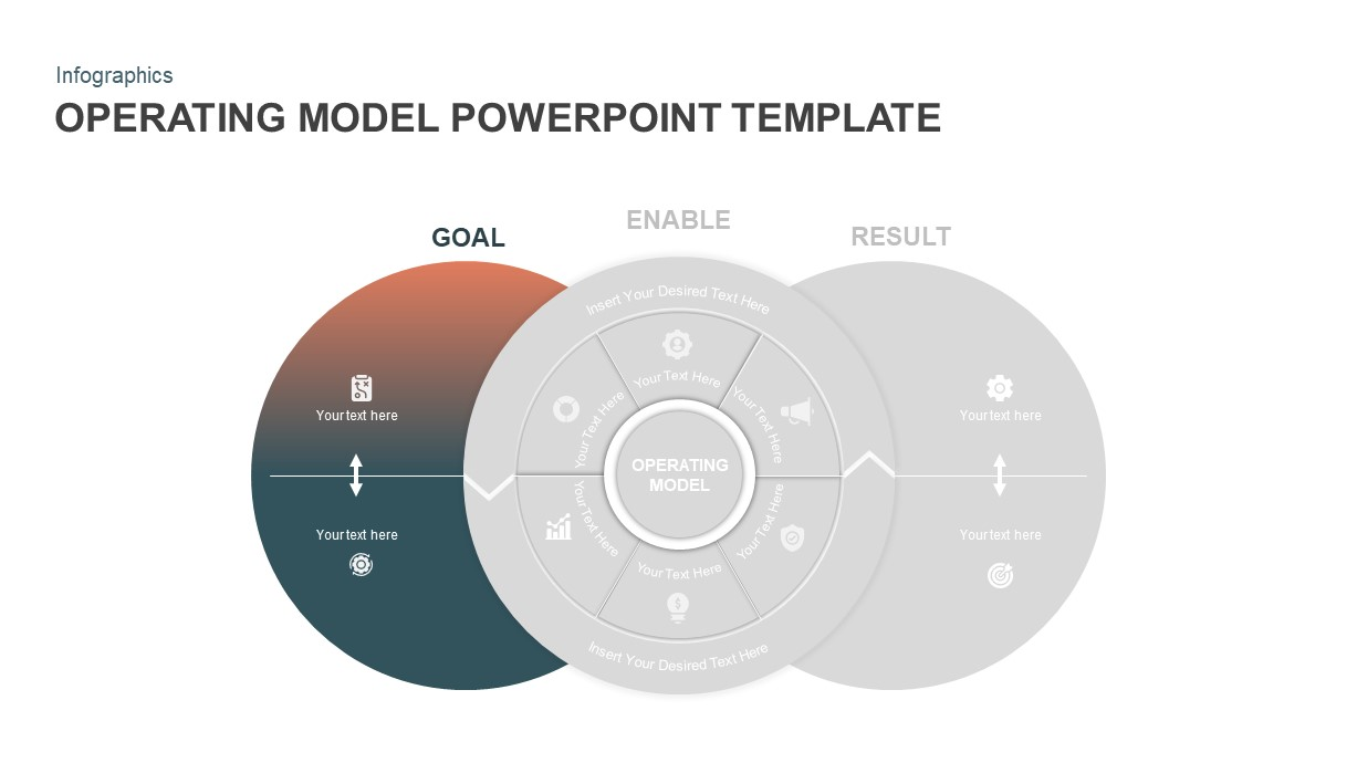 enchanting PowerPoint for operating model