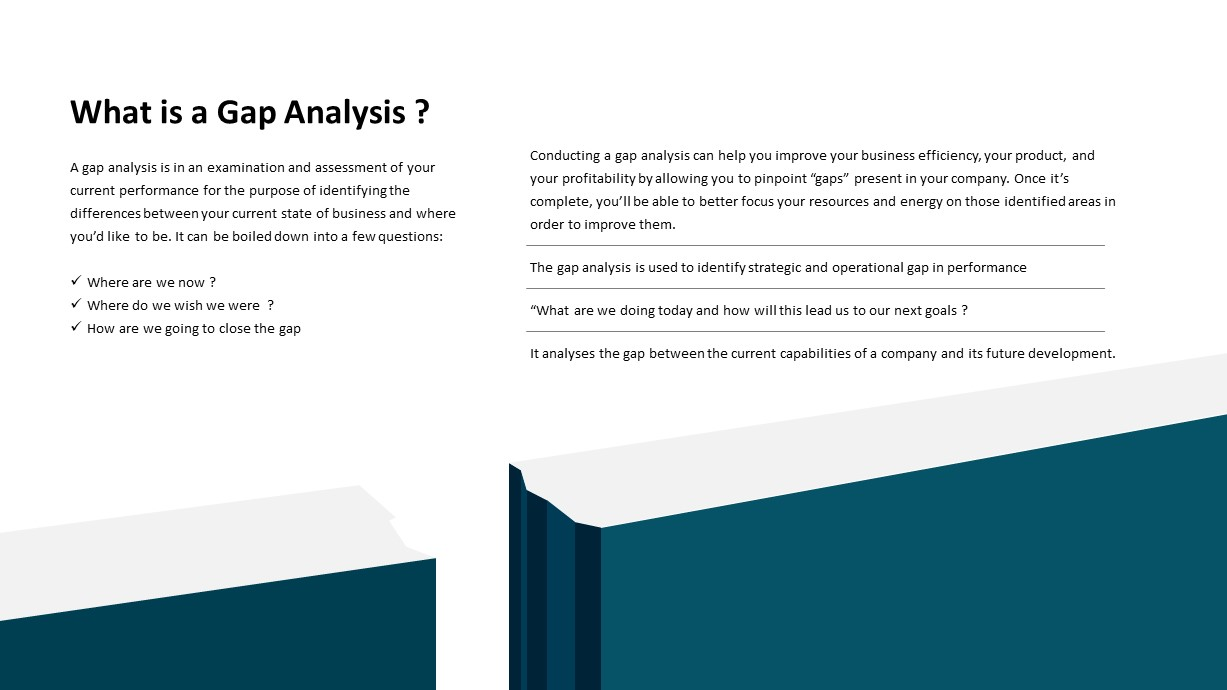 gap analysis powerpoint
