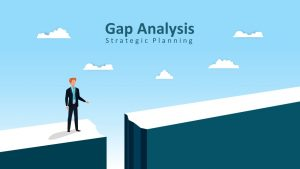 Gap Analysis Strategic Planning PowerPoint Template