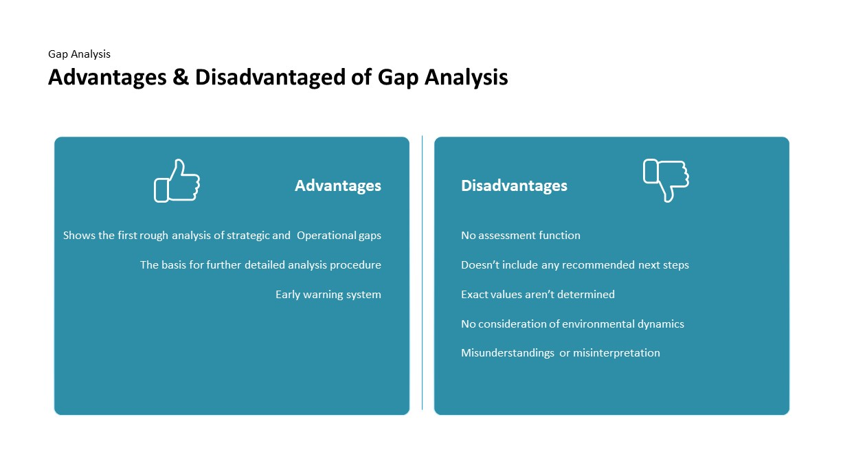 gap analysis powerpoint template advantages disadvantages