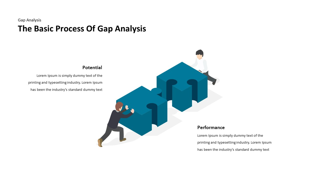 gap analysis ppt basic process