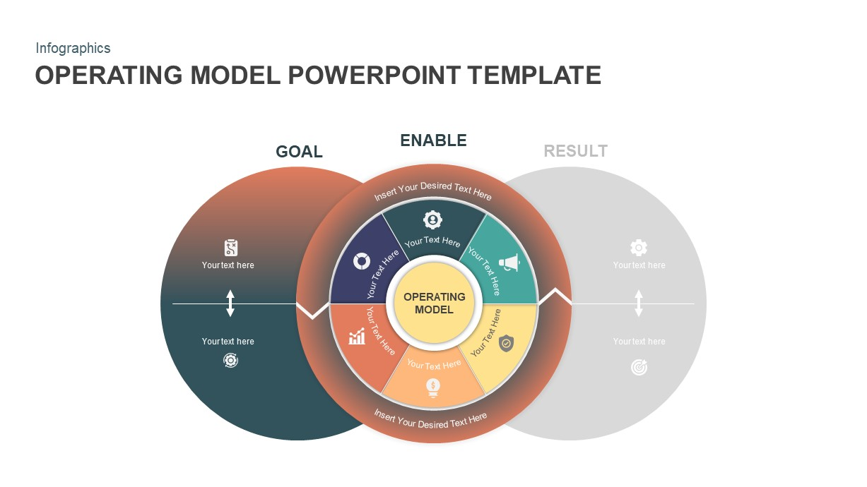 operating model PowerPoint