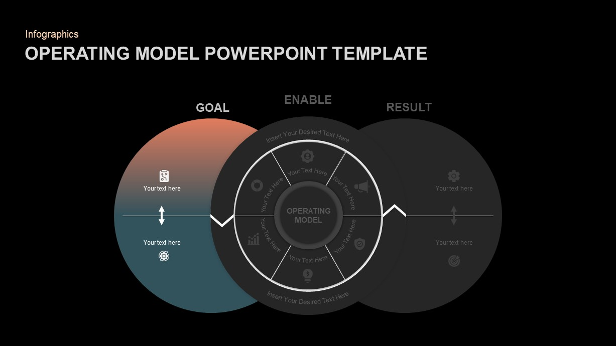 operating model PowerPoint Diagram
