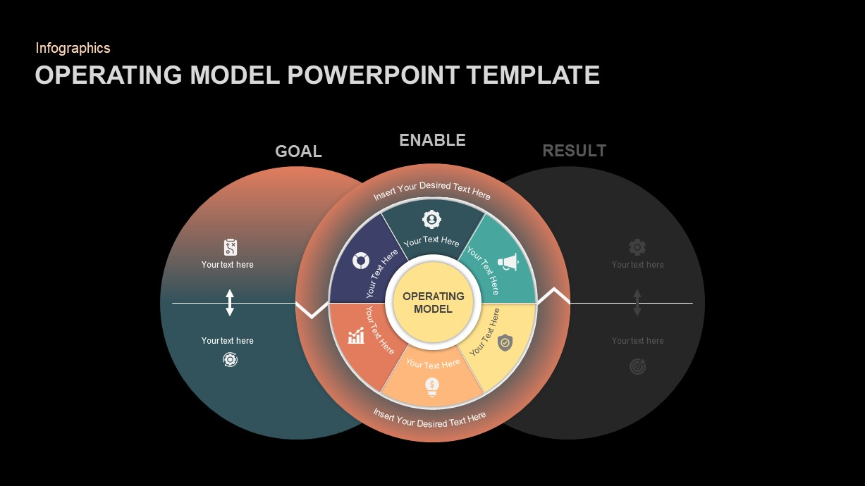 operating model Ppt diagram