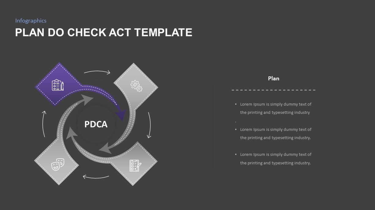 pdca cycle PowerPoint template