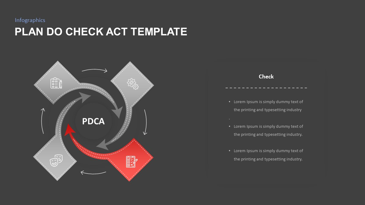 plan do check act ppt template