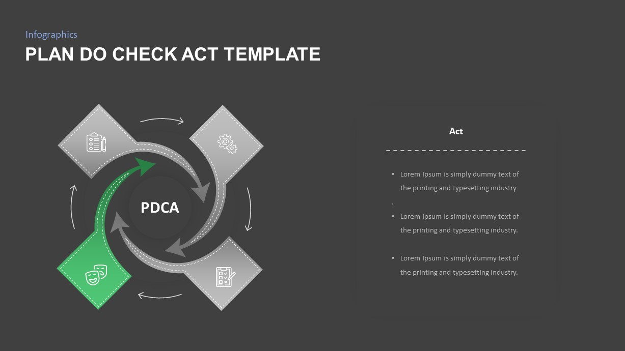 plan do check act presentation template