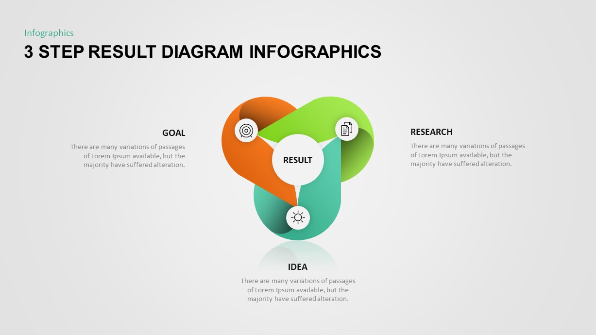 3 step result diagram for PowerPoint