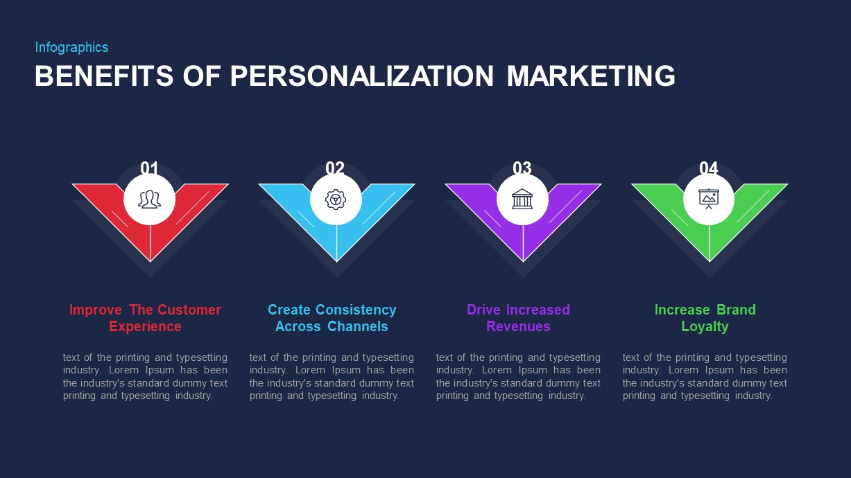 4R's of Personalization PowerPoint