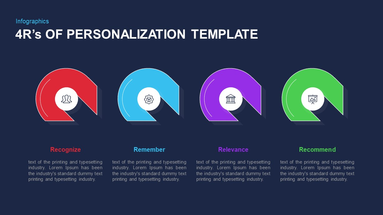 4R's of Personalization Presentation Template