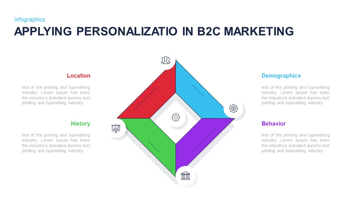 4R's of personalization PowerPoint diagram
