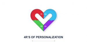 4R's of Personalization Template
