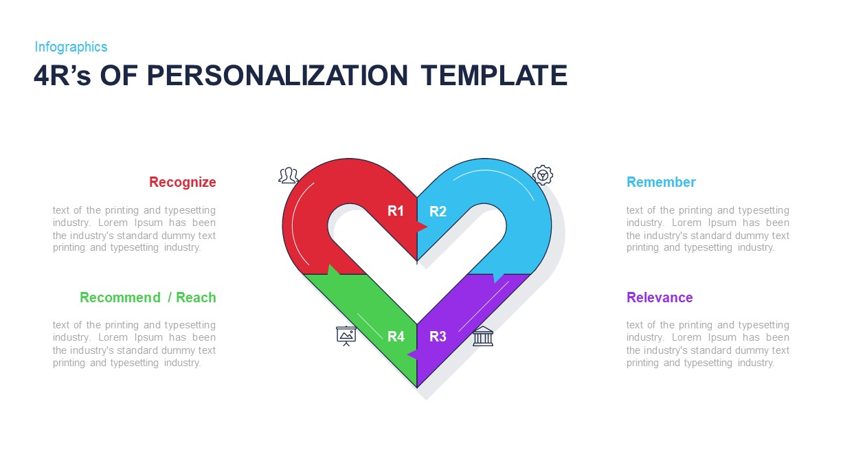 4R's of personalization Ppt template