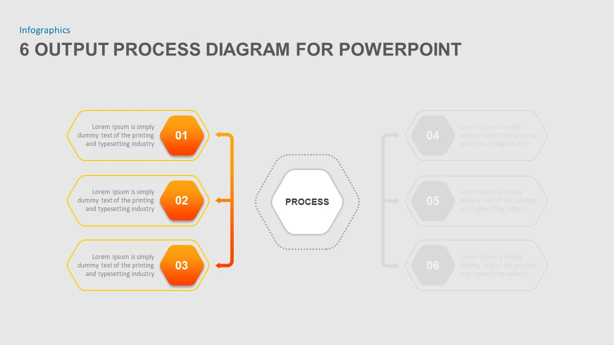 6 Output Process Diagram