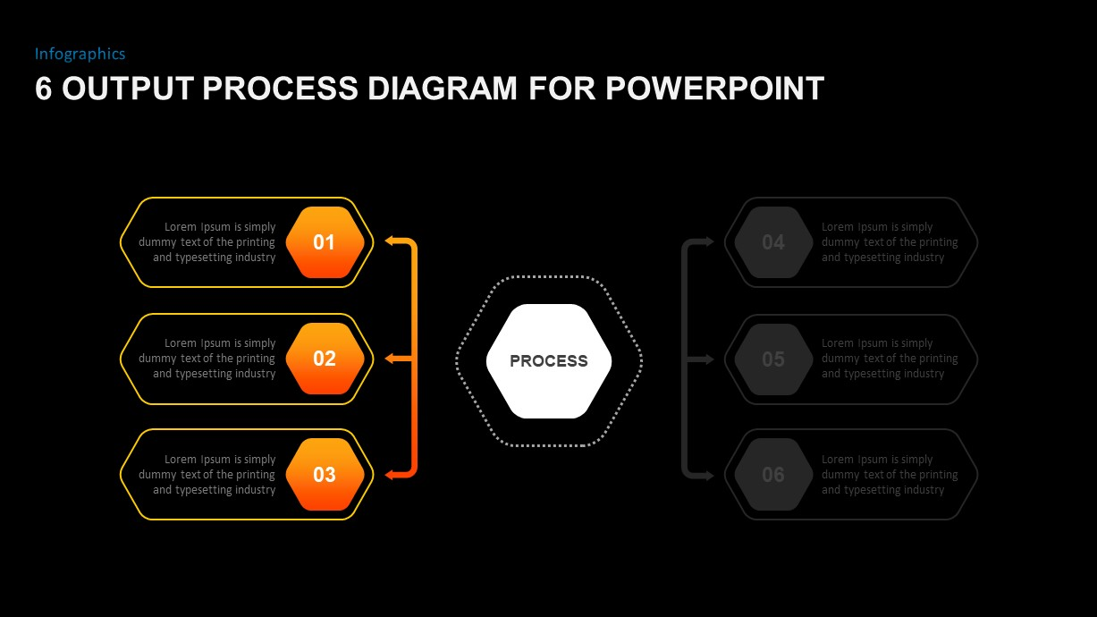 6 Output Process Diagram Ppt