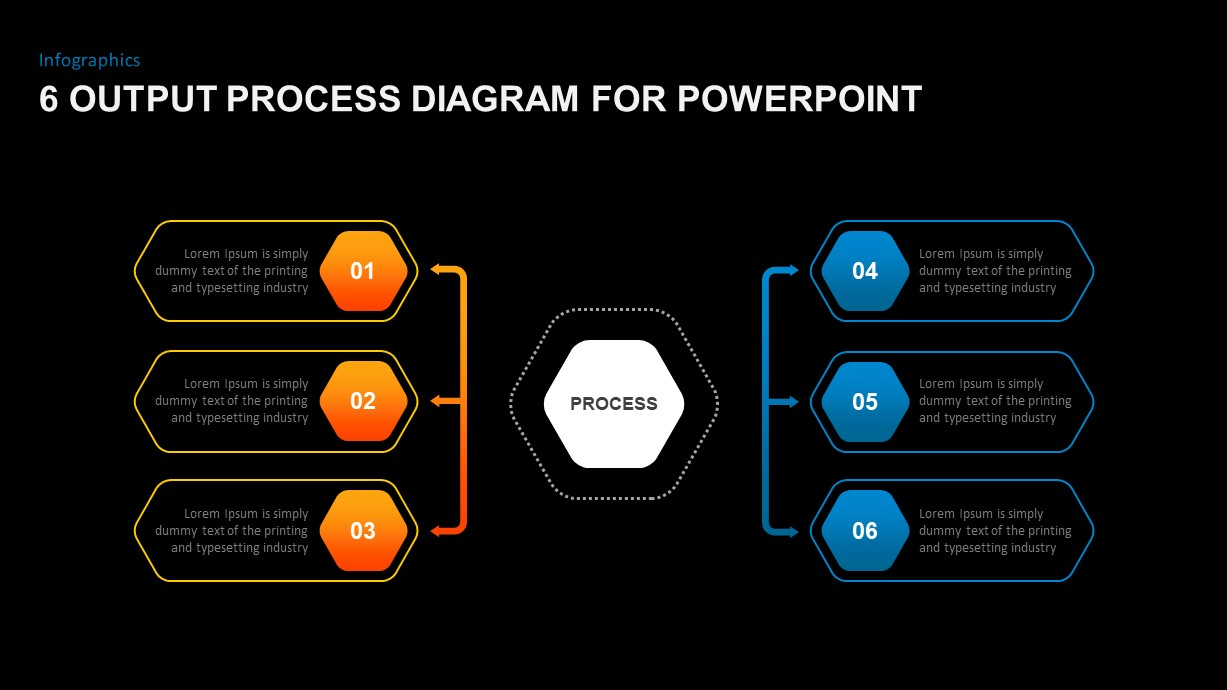 6 Output Process Diagram Template