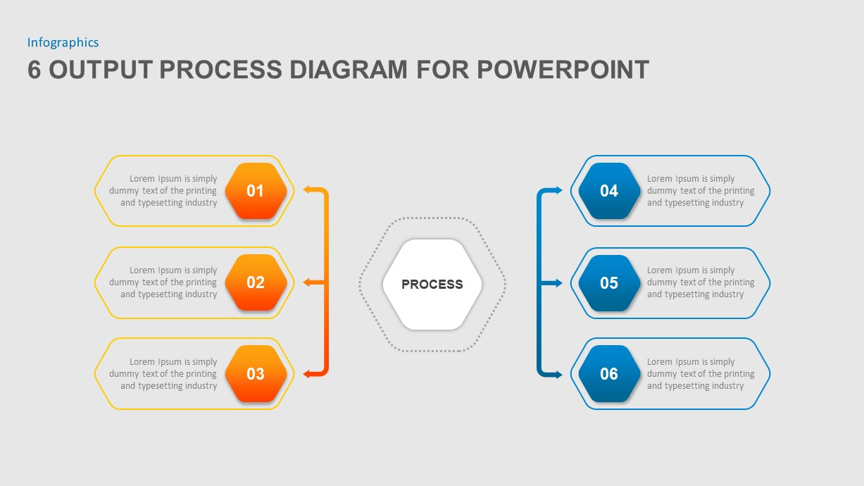 6 Output Process Diagram for PowerPoint