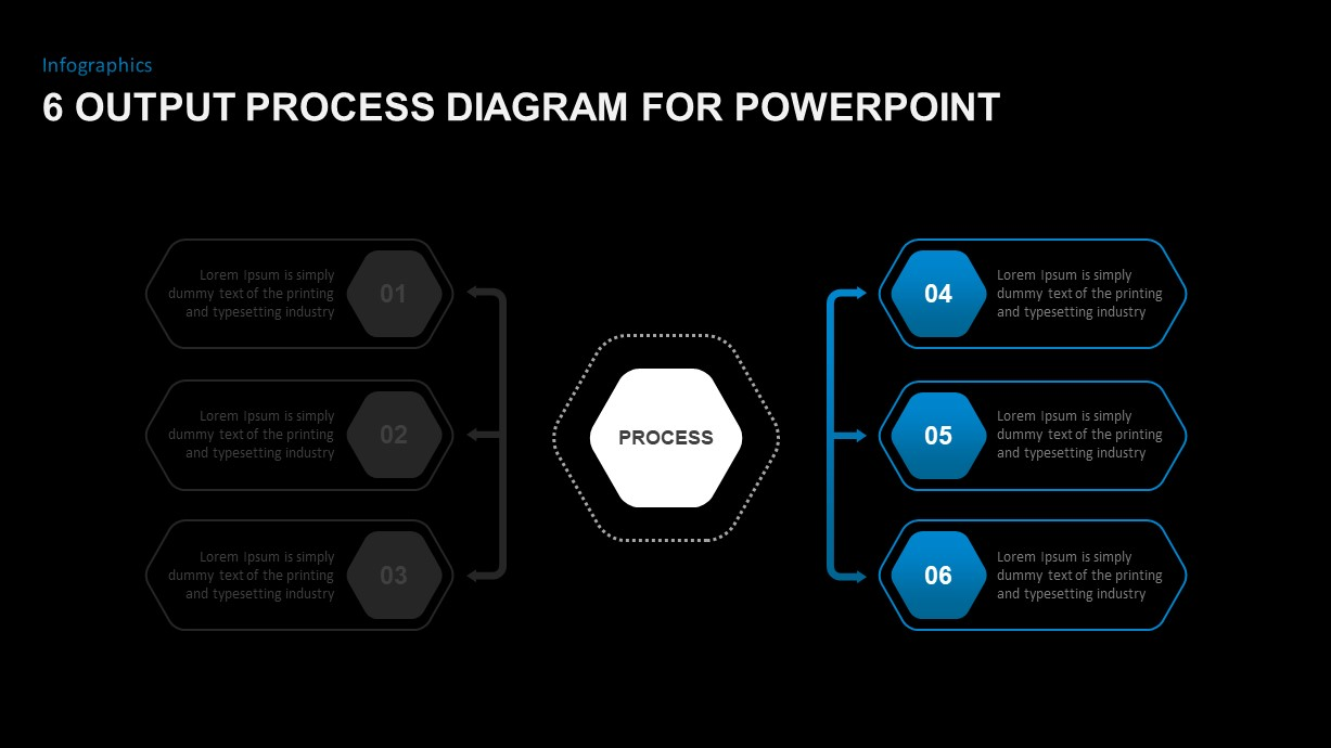 6 Output Process PowerPoint Template