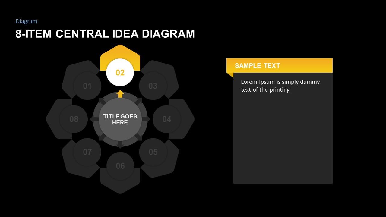 8-Item Central Idea PowerPoint Diagram