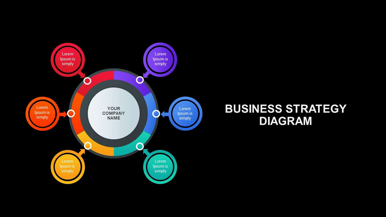 Business Strategy Diagrams