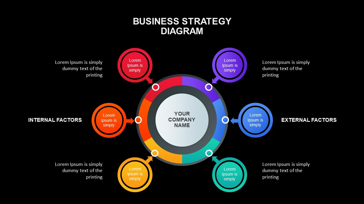 Business Strategy Diagrams Ppt