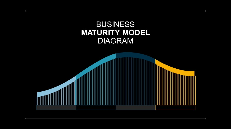 Business maturity model PowerPoint diagram