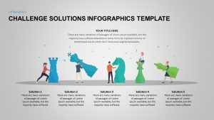 Challenge Solution PowerPoint Template