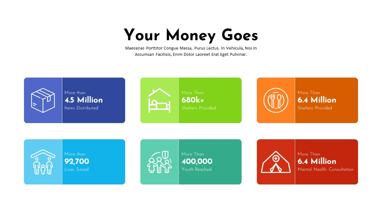 Charity PowerPoint Template Money Goes
