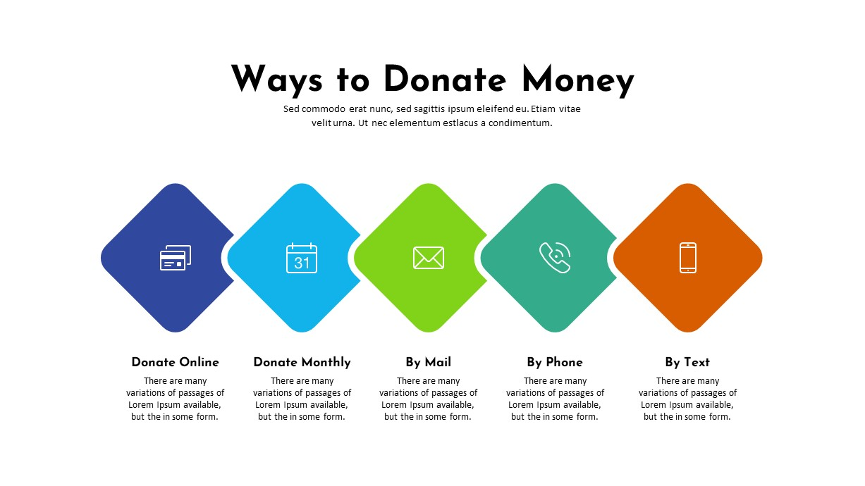 Charity PowerPoint Template Ways to Donate Money
