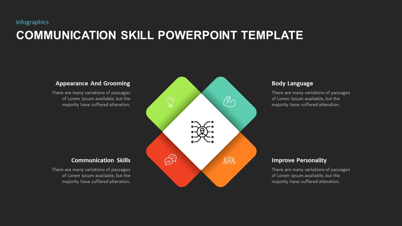 Communication Skills Ppt Template