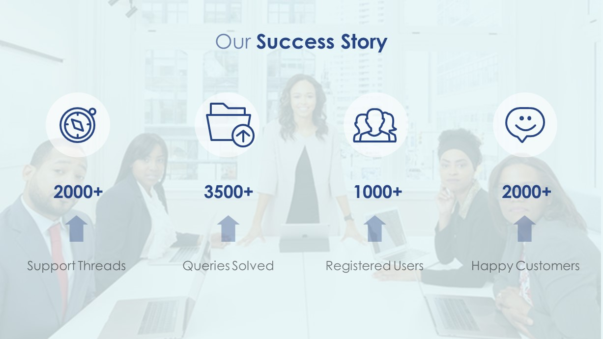 Company Profile Ppt Deck Success Story Template